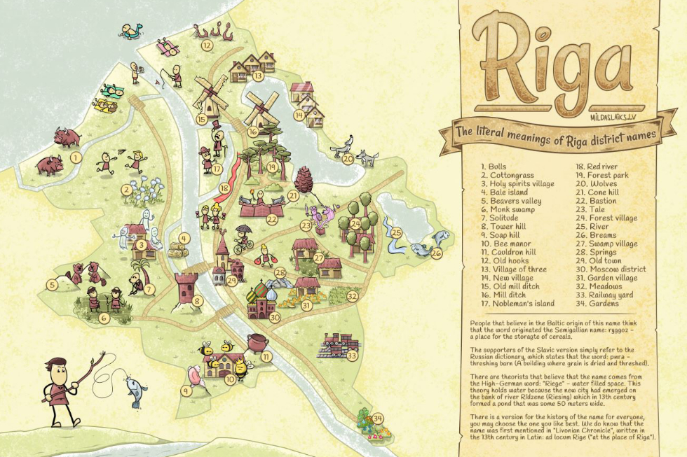 riga_districts